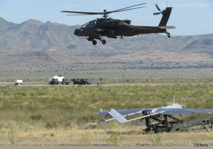 The 1/501st Aviation Battalion on Fort Bliss, Texas was redesignated  3rd Squadron, 6th Cavalry Regiment and now equipped with AH-64E Apache Guardian and RQ-7Bv2 Shadow unmanned aerial vehicle.