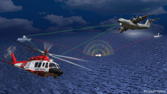 Rockwell Collins unveils new DF-500 for advanced direction finding capabilities