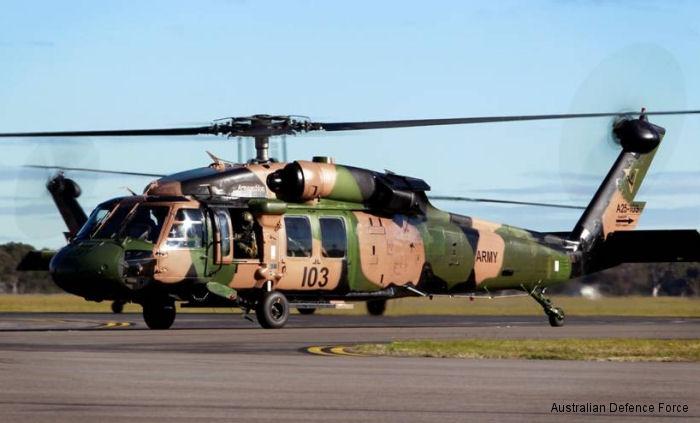 Australian Army Aviation
