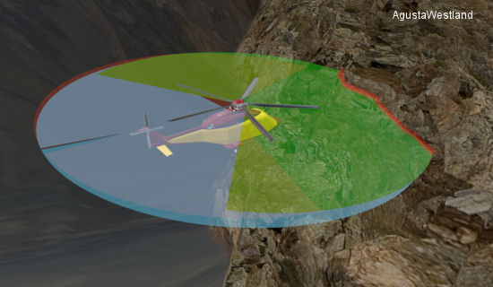AgustaWestland Introduces Its Obstacle Proximity LiDAR System (OPLSTM) for Enhanced Safety