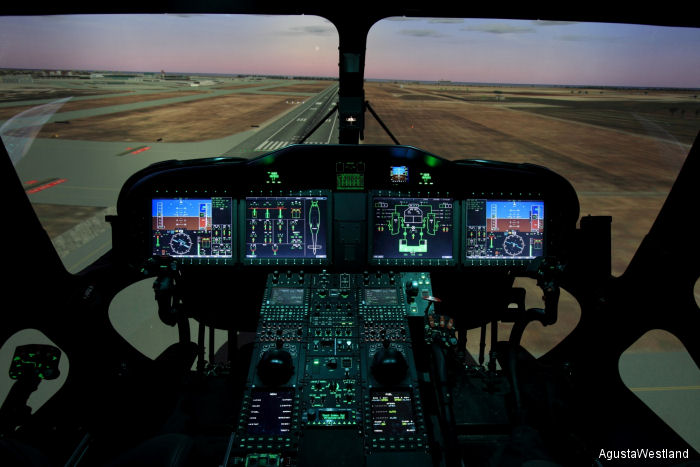 AgustaWestland announced the signature at LIMA 2015 of MoU with PWN Excellence Sdn Bhd and CAE to evaluate the introduction of both AW169 and AW189 Full Flight Simulators (FFS) in Malaysia.