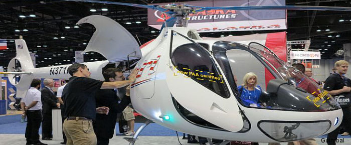 Building a Guimbal Cabri G2. Helicopters Guimbal at Heli-Expo 2015