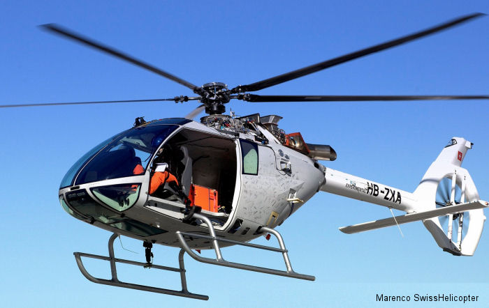 Honeywell Aerospace  has signed a contract to supply its next-generation HTS900 engine to Marenco Swisshelicopter.