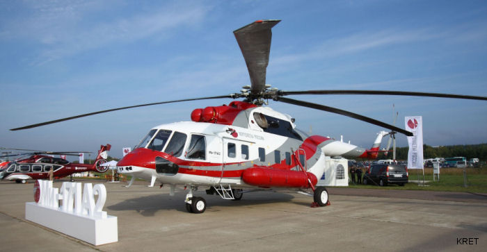 KRET company involved in the development of modern helicopter simulator