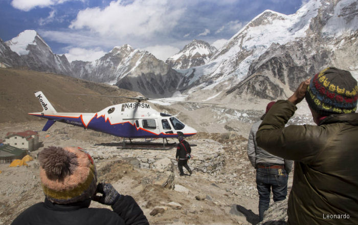 Rescue Mission At High Altitude, Defying Bad Weather