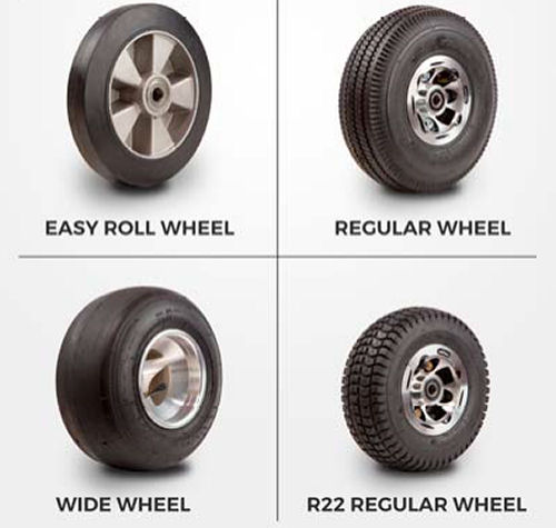 Second Generation Wheels for Robinsons