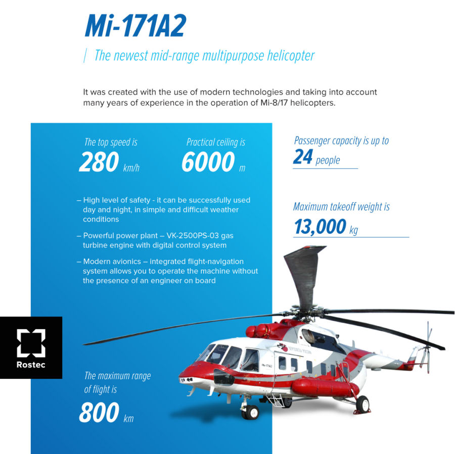 Mi-171A2 Enters Serial Production