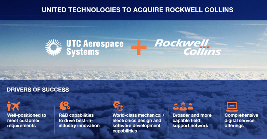 United Technologies Corp (UTC) will acquire Rockwell Collins for $140 per share in cash and UTC stock in a total transaction value of $30 Billion including Rockwell Collins' net debt