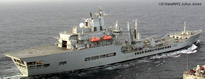 Support Ship Wave class