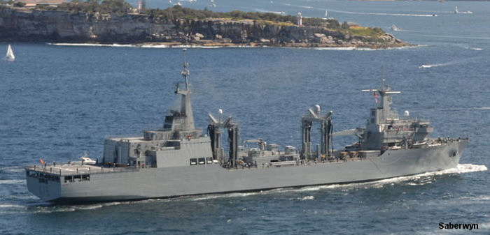 Support Ship Cantabria class