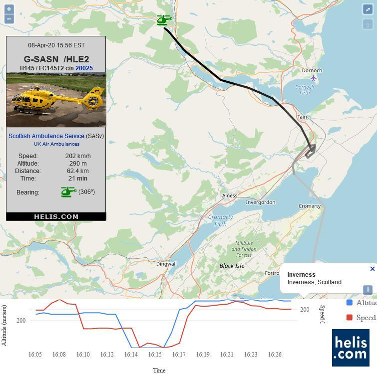 Airbus Helicopters H145 / EC145T2 20025 flight track ads-b