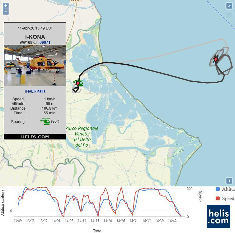 AgustaWestland AW169 69071 flight track ads-b