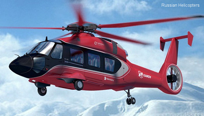 Progress AAC Russian Helicopters