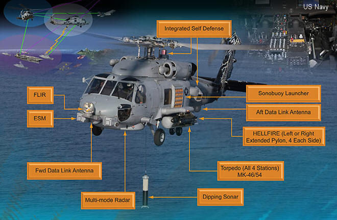 Sikorsky Mh 60r Seahawk Helicopter Database
