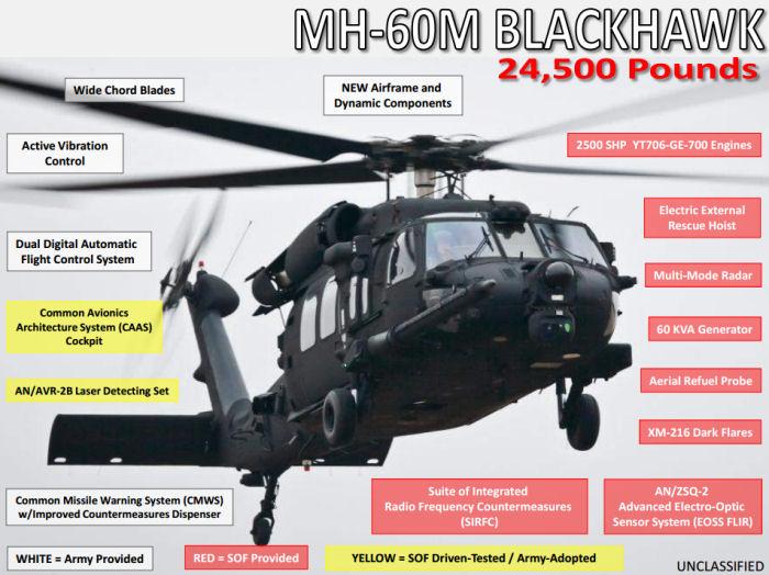 blackhawk helicopter model with Mh 60m Black Hawk on Sikorsky S 70 in addition Black Hawk Down 11 Presumed Dead moreover S 70A 20 UH 60M 20Black 20Hawk  20HH 60M furthermore Modernizacion En Flota De Helicopteros De Estados Unidos 10946 besides Helicopters In The U S Coast Guard.