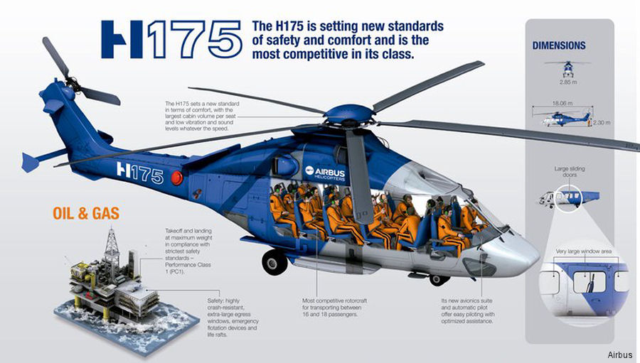 super puma helicopters with 846 on 4140 besides Content in addition Les Airbus Helicopters H225  merciaux Cloues Au Sol Dans Le Monde 71487 besides Uk Outlines Steps Affordable Export Friendly Type 31e Frigate likewise Agustawestland Helicopter.