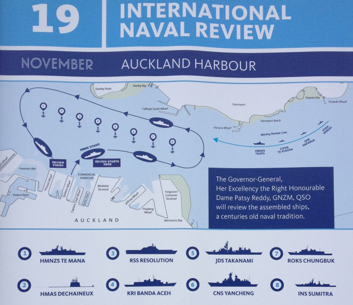 International Naval Review: RNZN 75th Anniversary
